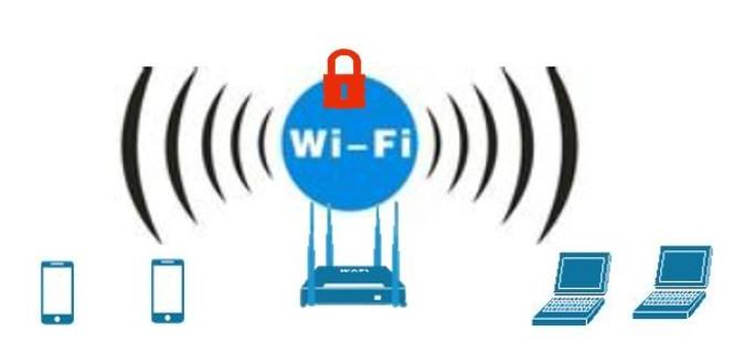 隐藏wifi后自己连不上(wifi密码设置要求)-第1张图片