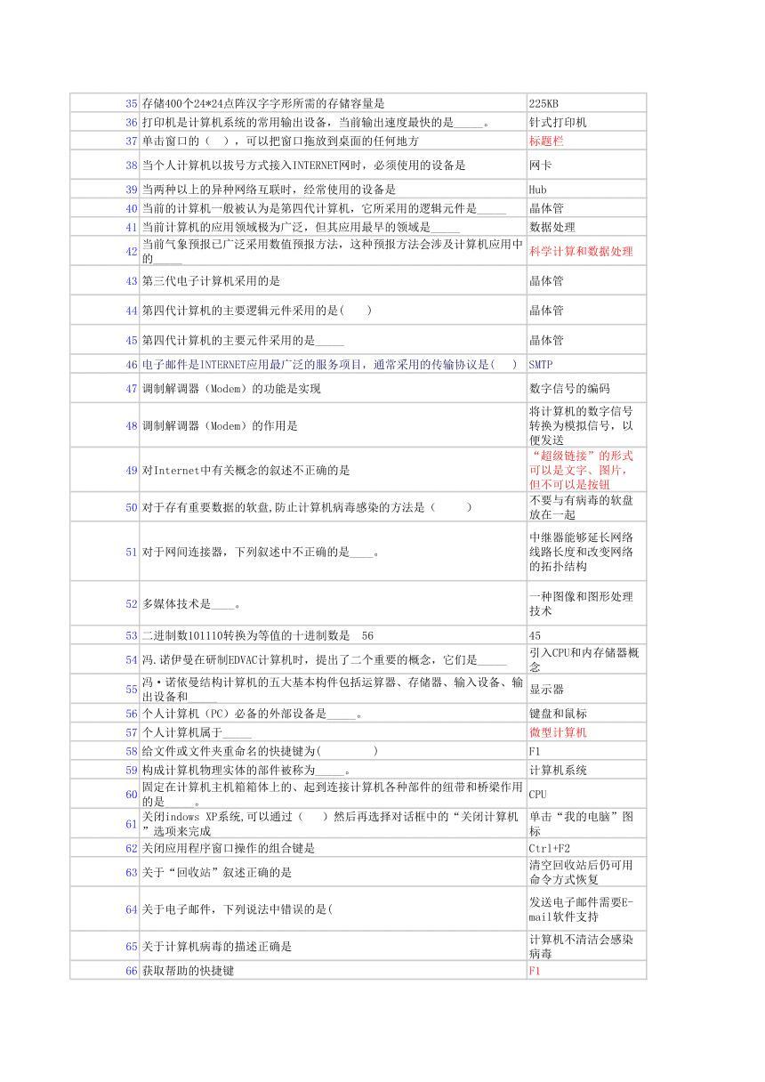 大学计算机基础考试试题(大学计算机基础试题app)